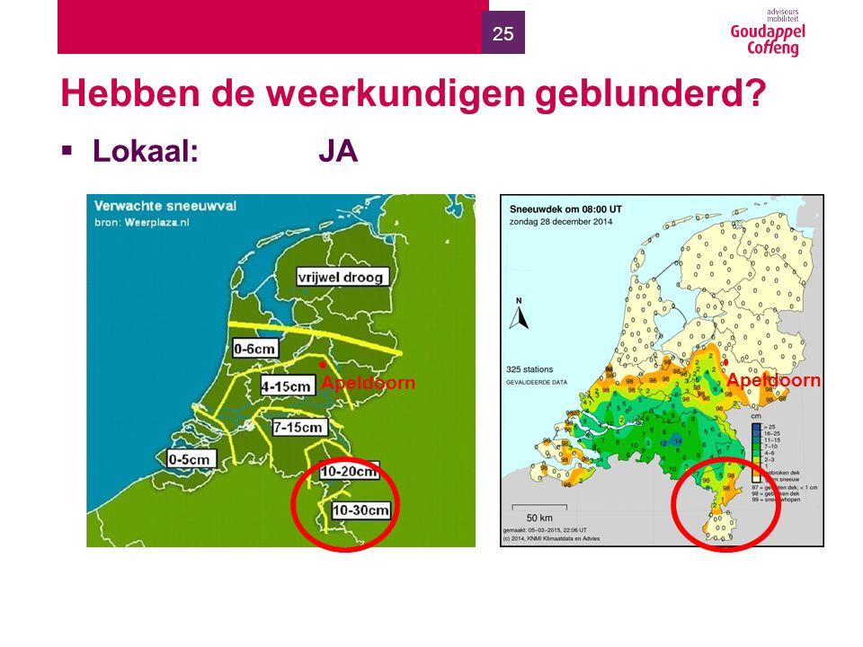 25 Hebben de weerkundigen geblunderd?  Lokaal:JA Apeldoorn