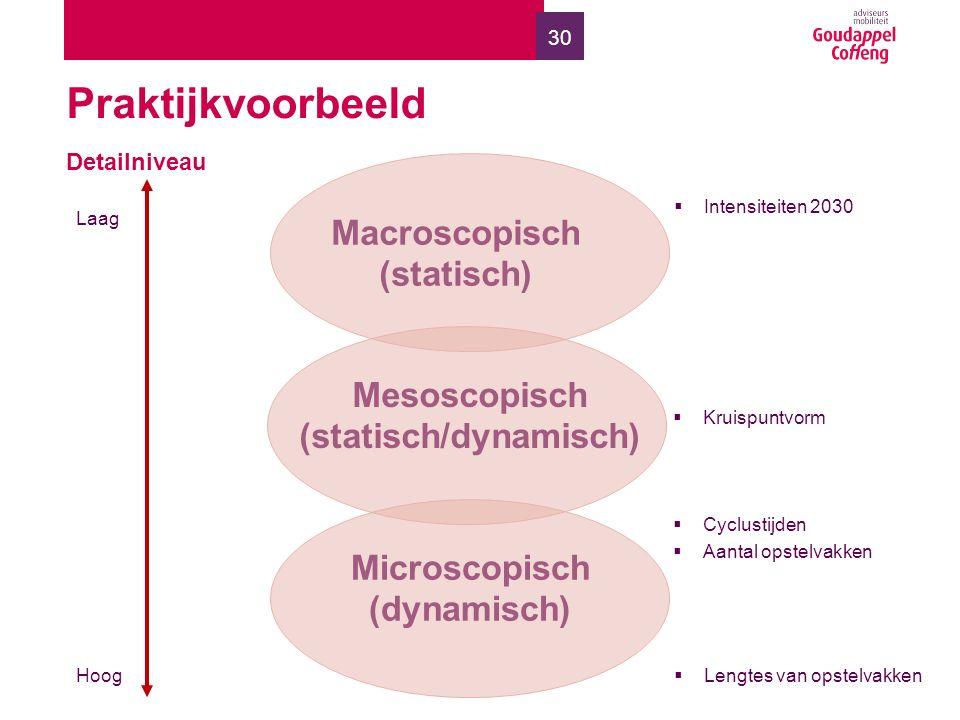 30 Praktijkvoorbeeld Macroscopisch (statisch) Mesoscopisch (statisch/dynamisch) Microscopisch (dynamisch)  Intensiteiten 2030  Kruispuntvorm  Cyclustijden  Aantal opstelvakken  Lengtes van opstelvakken Laag Hoog Detailniveau