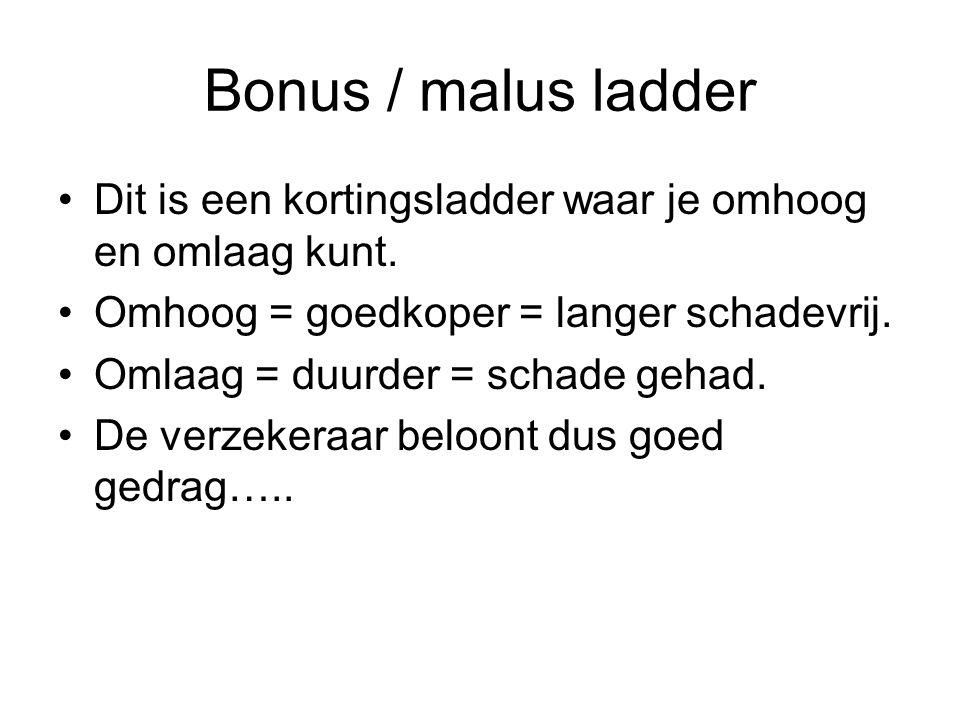Bonus / malus ladder Dit is een kortingsladder waar je omhoog en omlaag kunt.