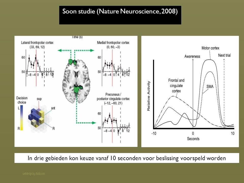 Soon studie (Nature Neuroscience, 2008) In drie gebieden kon keuze vanaf 10 seconden voor beslissing voorspeld worden
