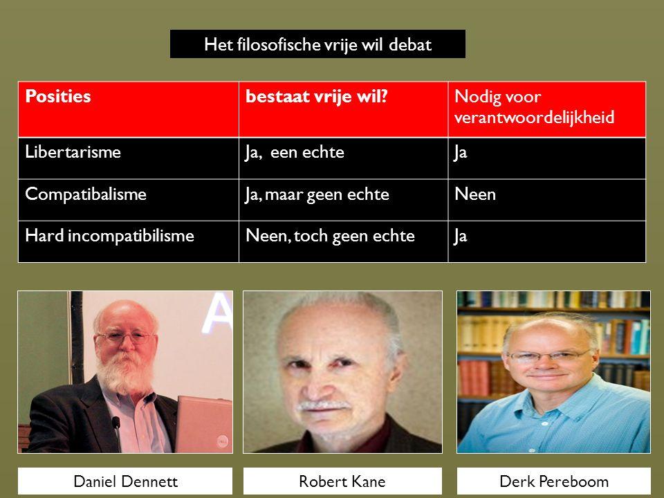 Het filosofische vrije wil debat Positiesbestaat vrije wil Nodig voor verantwoordelijkheid LibertarismeJa, een echteJa CompatibalismeJa, maar geen echteNeen Hard incompatibilismeNeen, toch geen echteJa Derk PereboomDaniel DennettRobert Kane