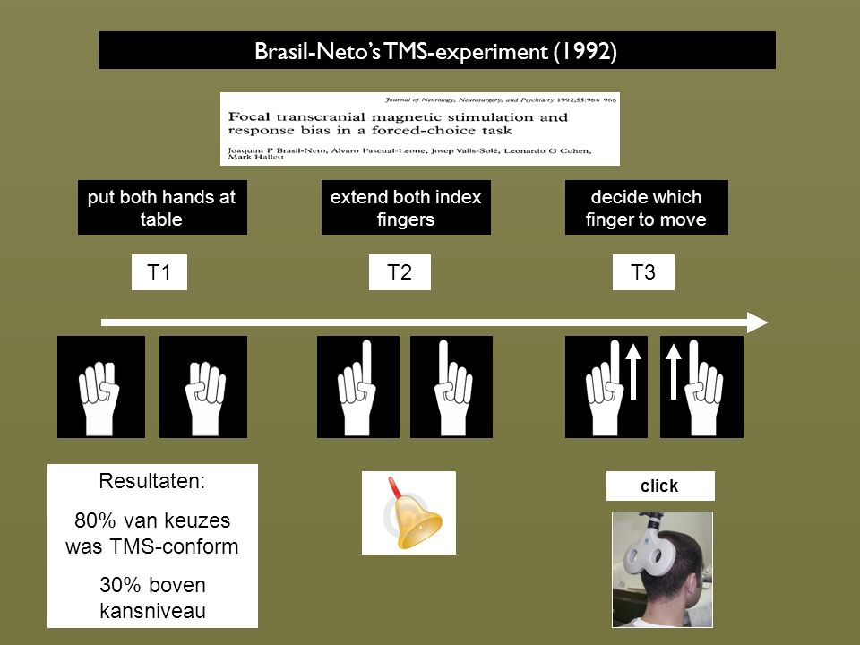 T1T2 Brasil-Neto's TMS-experiment (1992) T3 extend both index fingers decide which finger to move click put both hands at table Resultaten: 80% van keuzes was TMS-conform 30% boven kansniveau