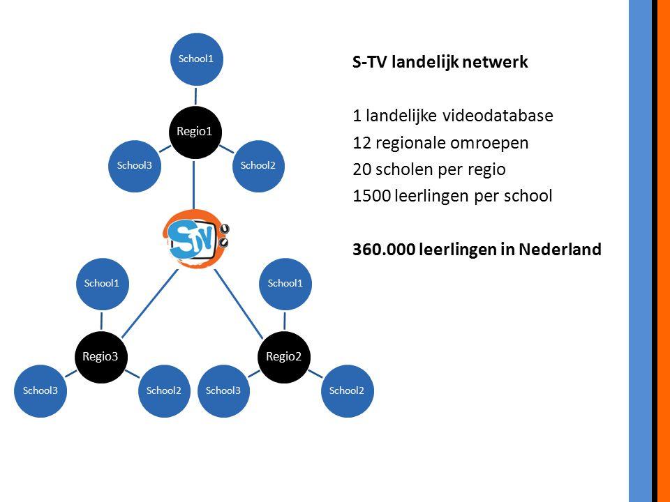 S-TV landelijk netwerk 1 landelijke videodatabase 12 regionale omroepen 20 scholen per regio 1500 leerlingen per school 360.000 leerlingen in Nederlan