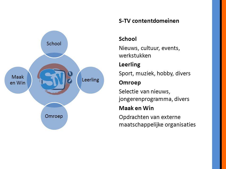 S-TV contentdomeinen School Nieuws, cultuur, events, werkstukken Leerling Sport, muziek, hobby, divers Omroep Selectie van nieuws, jongerenprogramma,