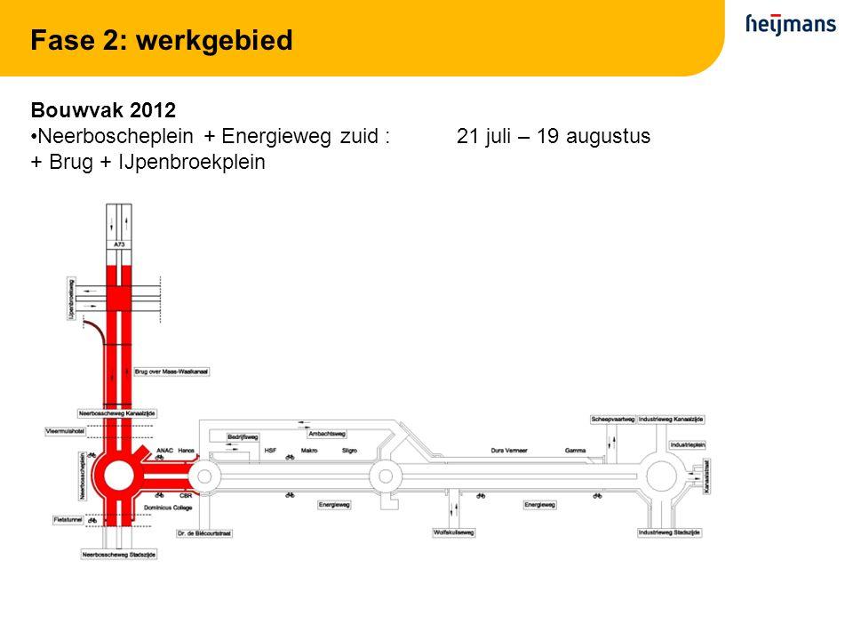 Fase 2: werkgebied Bouwvak 2012 Neerboscheplein + Energieweg zuid : 21 juli – 19 augustus + Brug + IJpenbroekplein