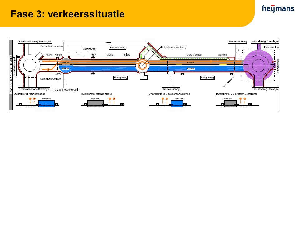 Fase 3: verkeerssituatie