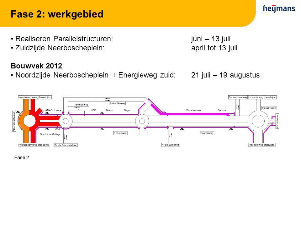 Fase 2: werkgebied Realiseren Parallelstructuren:juni – 13 juli Zuidzijde Neerboscheplein:april tot 13 juli Bouwvak 2012 Noordzijde Neerboscheplein + Energieweg zuid: 21 juli – 19 augustus