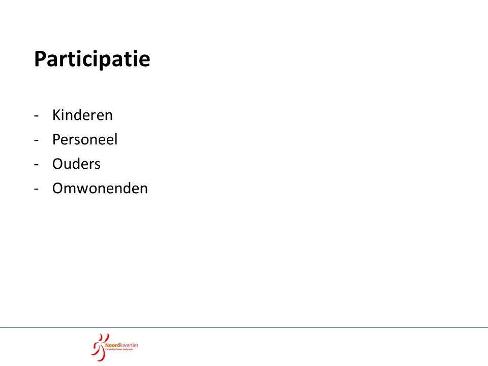 Participatie -Kinderen -Personeel -Ouders -Omwonenden