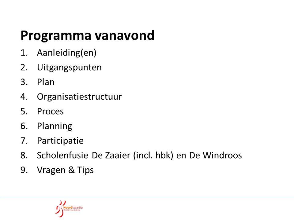 Programma vanavond 1.Aanleiding(en) 2.Uitgangspunten 3.Plan 4.Organisatiestructuur 5.Proces 6.Planning 7.Participatie 8.Scholenfusie De Zaaier (incl.