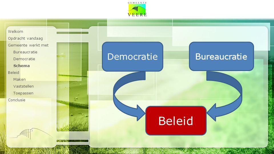 Welkom Opdracht vandaag Gemeente werkt met Bureaucratie Democratie Schema Beleid Maken Vaststellen Toepassen Conclusie Beleid -Maken -Vaststellen -Toepassen