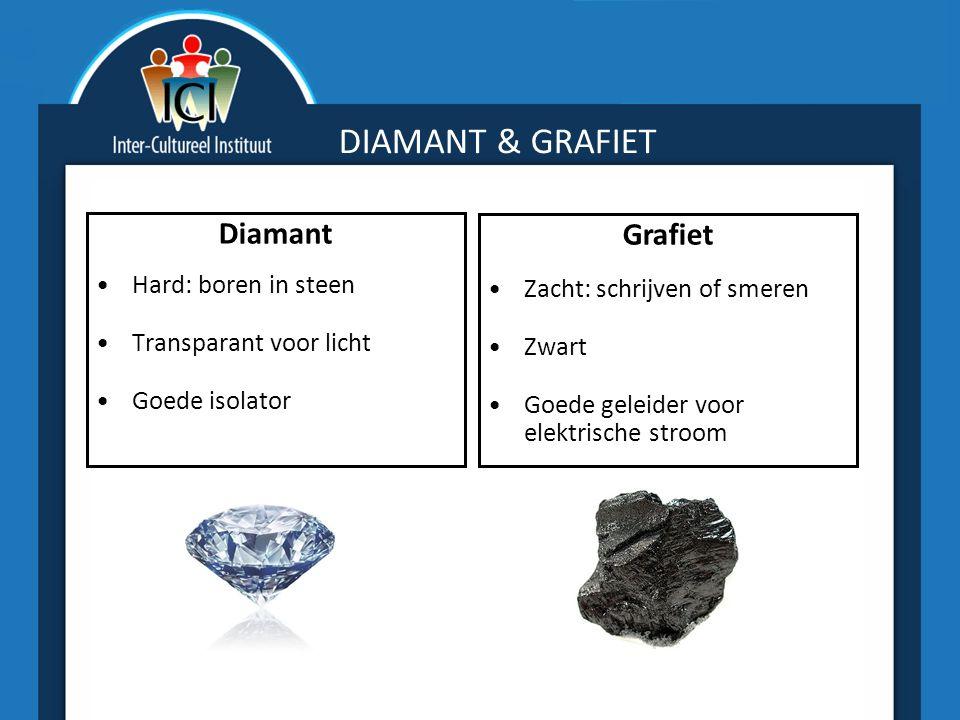 DIAMANT & GRAFIET Diamant Hard: boren in steen Transparant voor licht Goede isolator Grafiet Zacht: schrijven of smeren Zwart Goede geleider voor elek