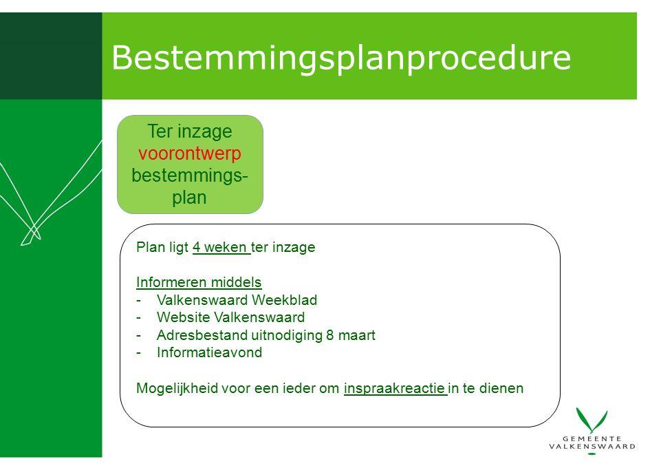 Bestemmingsplanprocedure Ter inzage voorontwerp bestemmings- plan Plan ligt 4 weken ter inzage Informeren middels -Valkenswaard Weekblad -Website Valk
