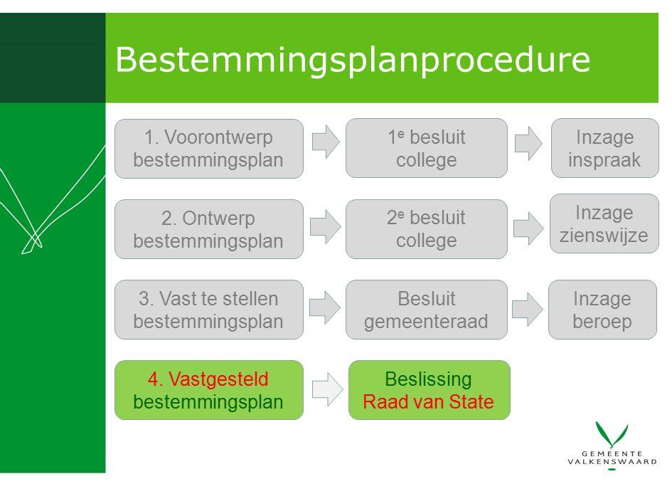 Bestemmingsplanprocedure 1. Voorontwerp bestemmingsplan 1 e besluit college 2.