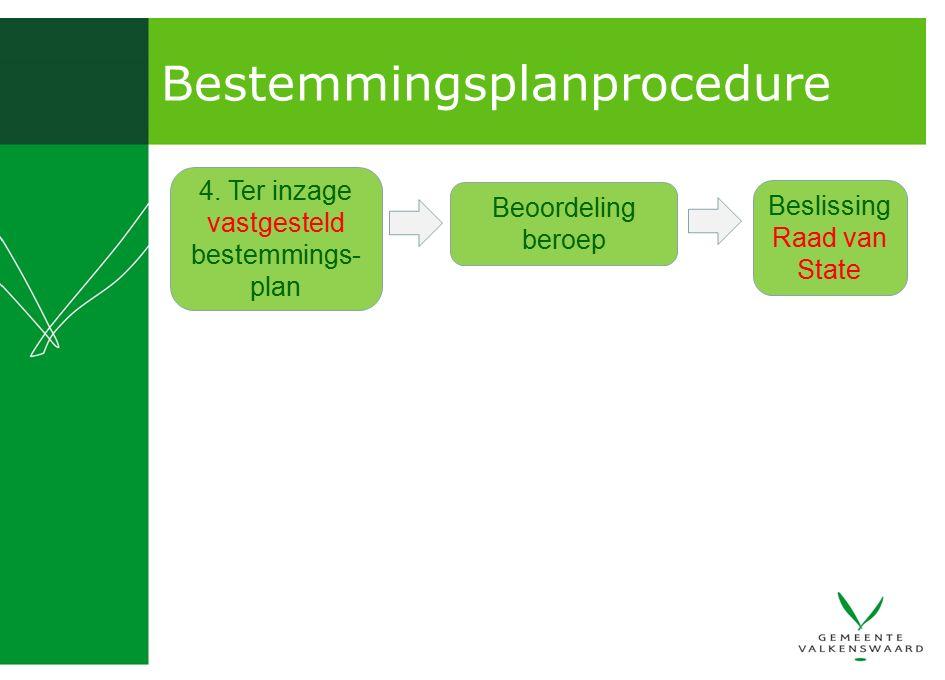 Bestemmingsplanprocedure Beoordeling beroep Beslissing Raad van State 4. Ter inzage vastgesteld bestemmings- plan