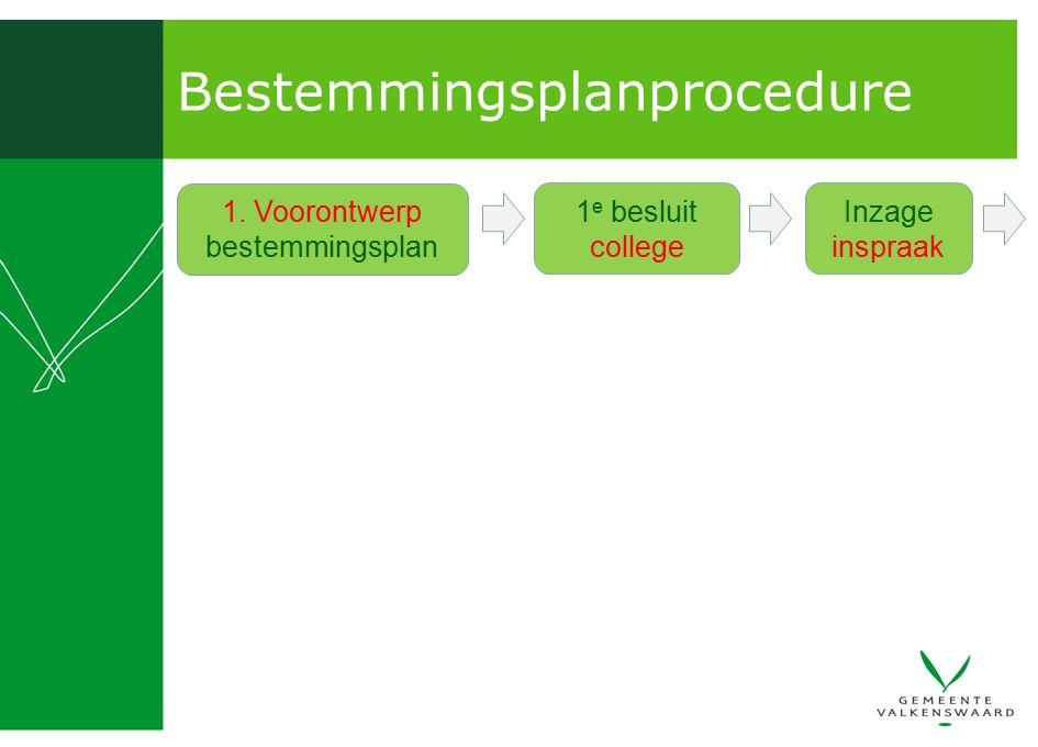 Bestemmingsplanprocedure 1. Voorontwerp bestemmingsplan 1 e besluit college Inzage inspraak