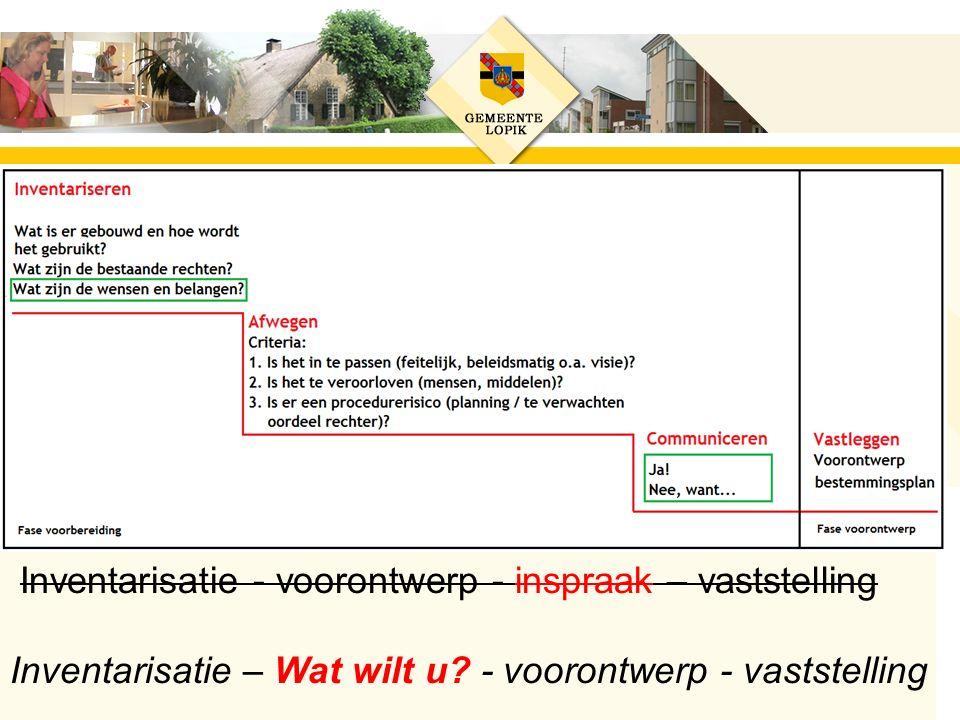 Inventarisatie - voorontwerp - inspraak – vaststelling Inventarisatie – Wat wilt u.