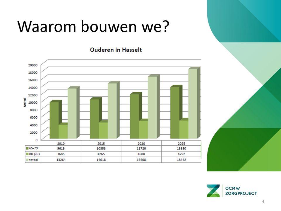 Verzekering – staat van bevinding 15 Campus Banneuxwijk