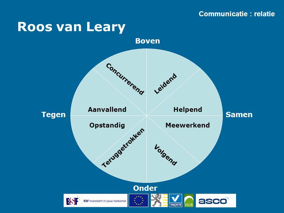 Roos van Leary Boven Onder TegenSamen Concurrerend Leidend HelpendAanvallend Meewerkend Volgend Teruggetrokken Opstandig Communicatie : relatie