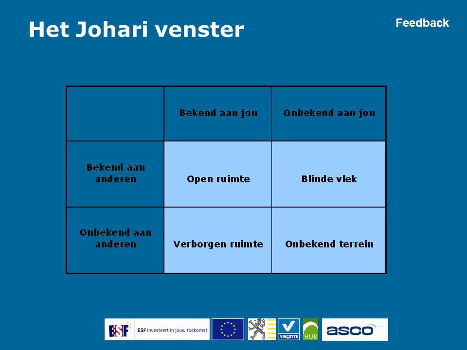 Het Johari venster Feedback