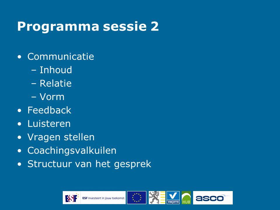 Programma sessie 2 Communicatie –Inhoud –Relatie –Vorm Feedback Luisteren Vragen stellen Coachingsvalkuilen Structuur van het gesprek