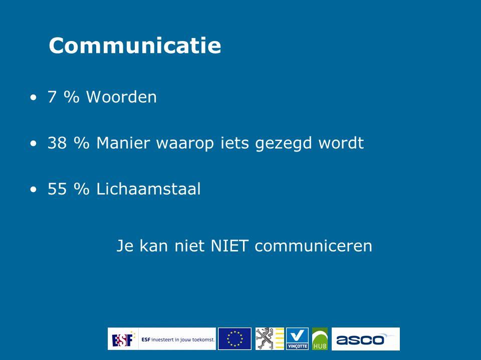 7 % Woorden 38 % Manier waarop iets gezegd wordt 55 % Lichaamstaal Communicatie Je kan niet NIET communiceren