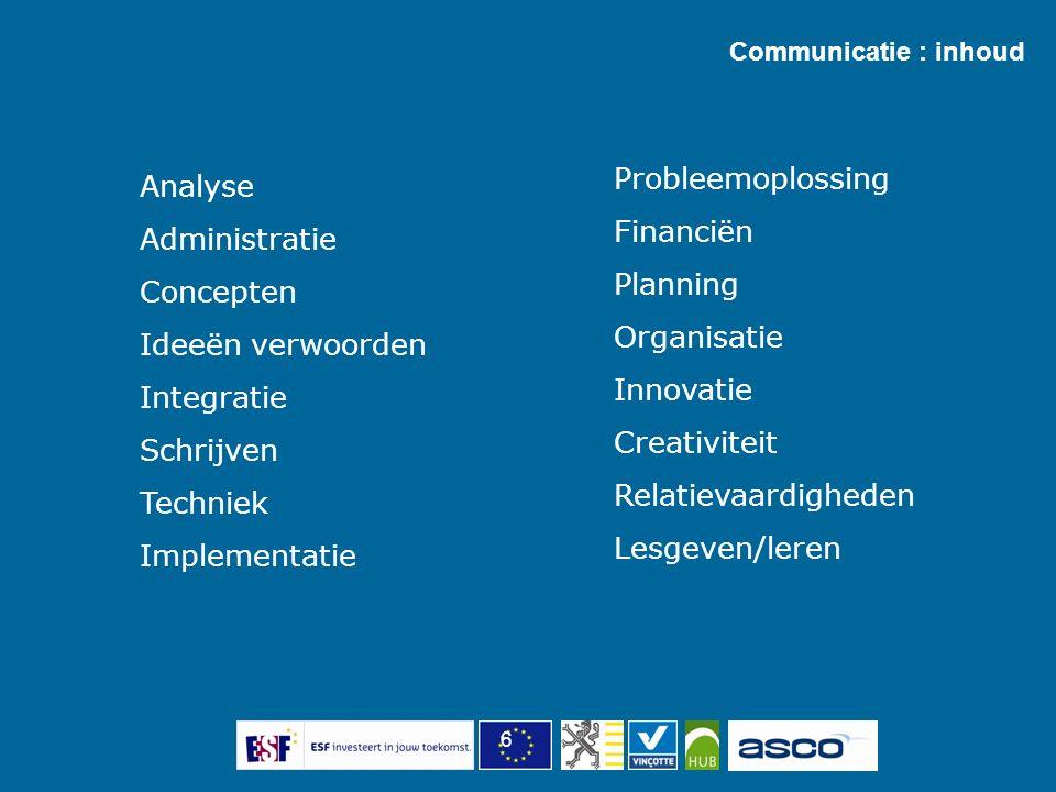 6 Analyse Administratie Concepten Ideeën verwoorden Integratie Schrijven Techniek Implementatie Probleemoplossing Financiën Planning Organisatie Innovatie Creativiteit Relatievaardigheden Lesgeven/leren Communicatie : inhoud
