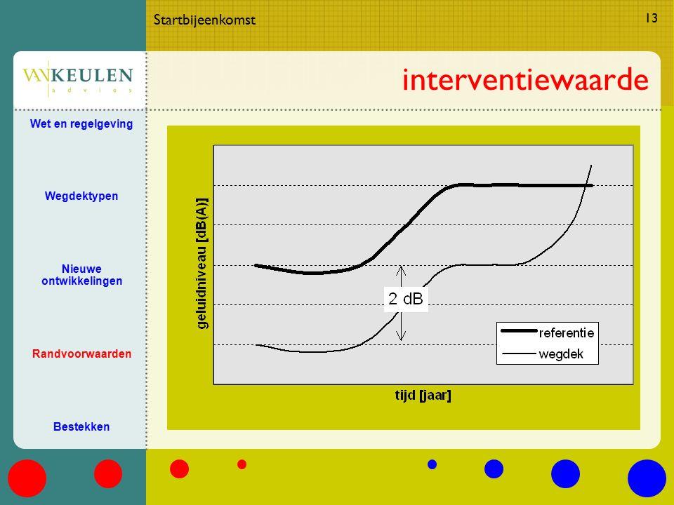 Startbijeenkomst 13 interventiewaarde Wet en regelgeving Wegdektypen Nieuwe ontwikkelingen Randvoorwaarden Bestekken