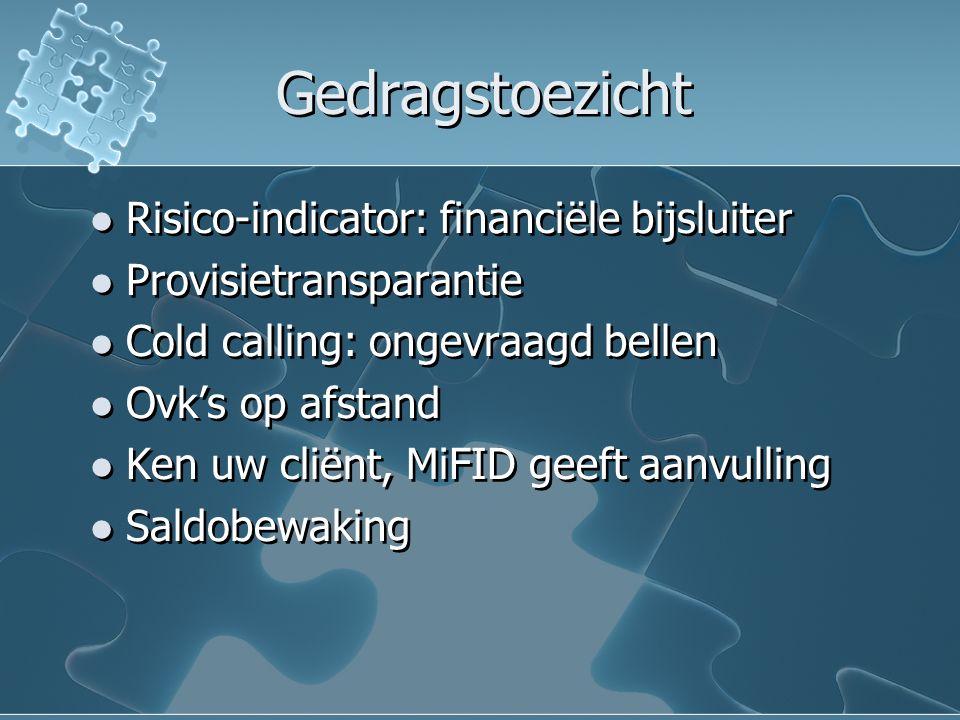 Gedragstoezicht Risico-indicator: financiële bijsluiter Provisietransparantie Cold calling: ongevraagd bellen Ovk's op afstand Ken uw cliënt, MiFID ge