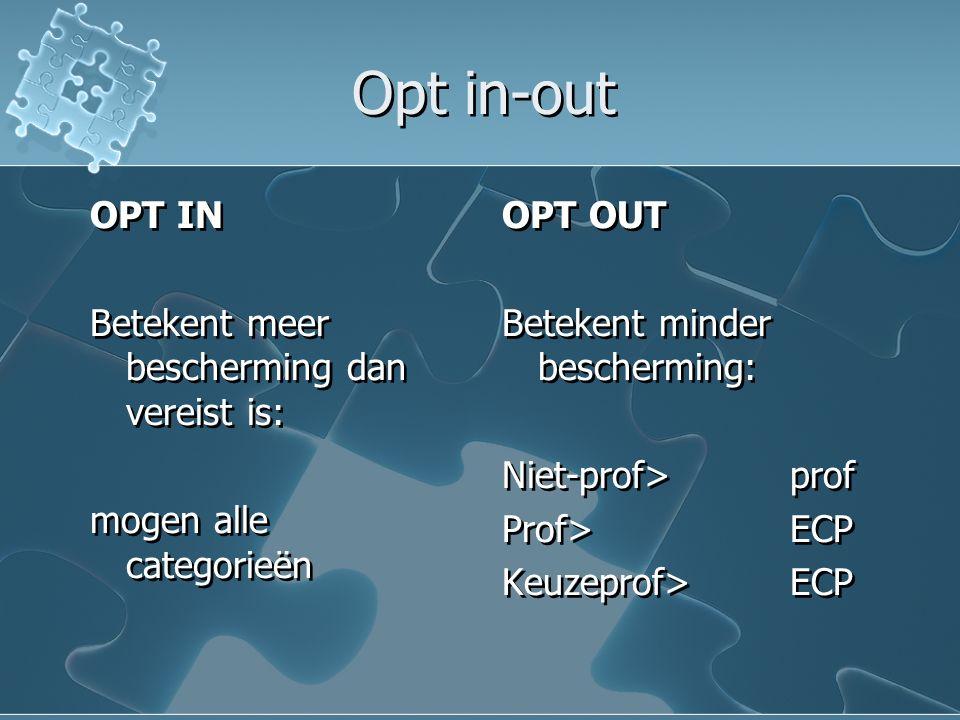 Opt in-out OPT IN Betekent meer bescherming dan vereist is: mogen alle categorieën OPT IN Betekent meer bescherming dan vereist is: mogen alle categorieën OPT OUT Betekent minder bescherming: Niet-prof> prof Prof> ECP Keuzeprof>ECP