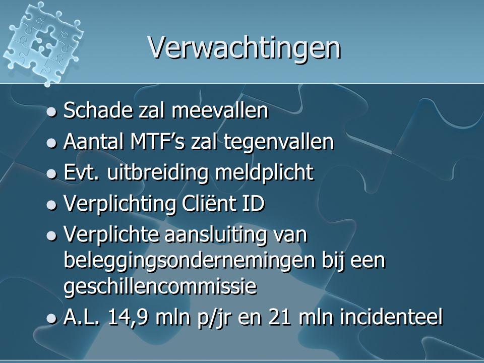 Verwachtingen Schade zal meevallen Aantal MTF's zal tegenvallen Evt. uitbreiding meldplicht Verplichting Cliënt ID Verplichte aansluiting van beleggin
