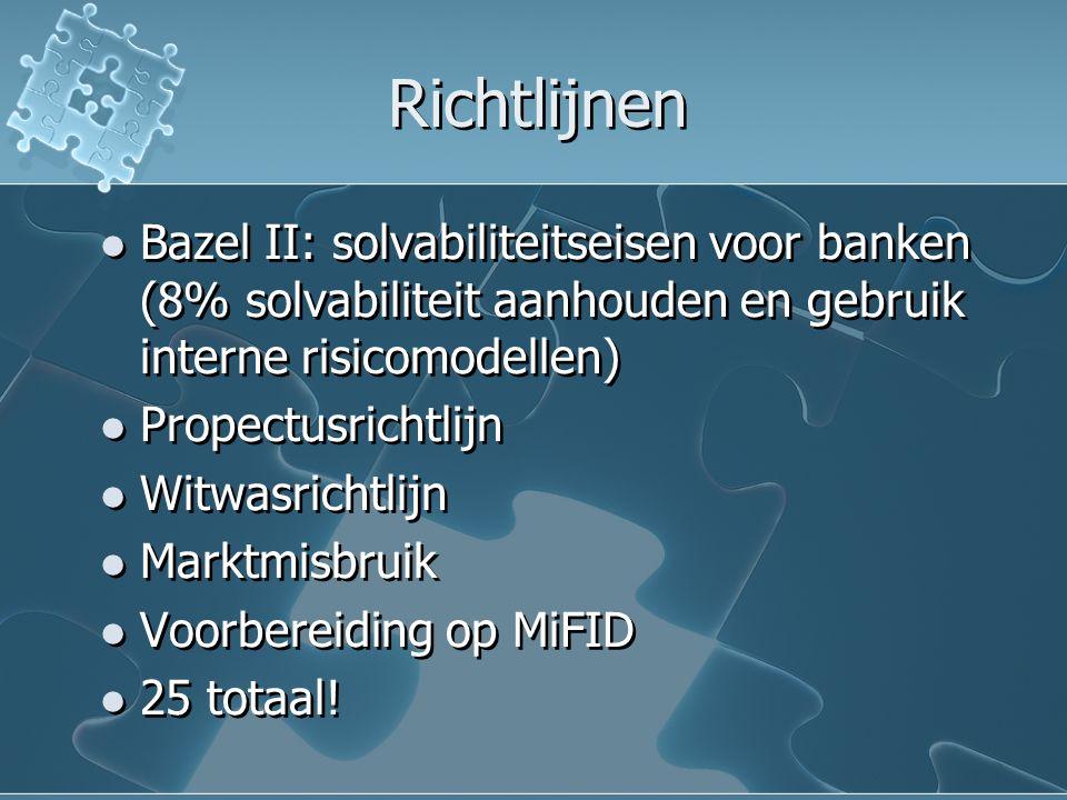 Richtlijnen Bazel II: solvabiliteitseisen voor banken (8% solvabiliteit aanhouden en gebruik interne risicomodellen) Propectusrichtlijn Witwasrichtlijn Marktmisbruik Voorbereiding op MiFID 25 totaal.