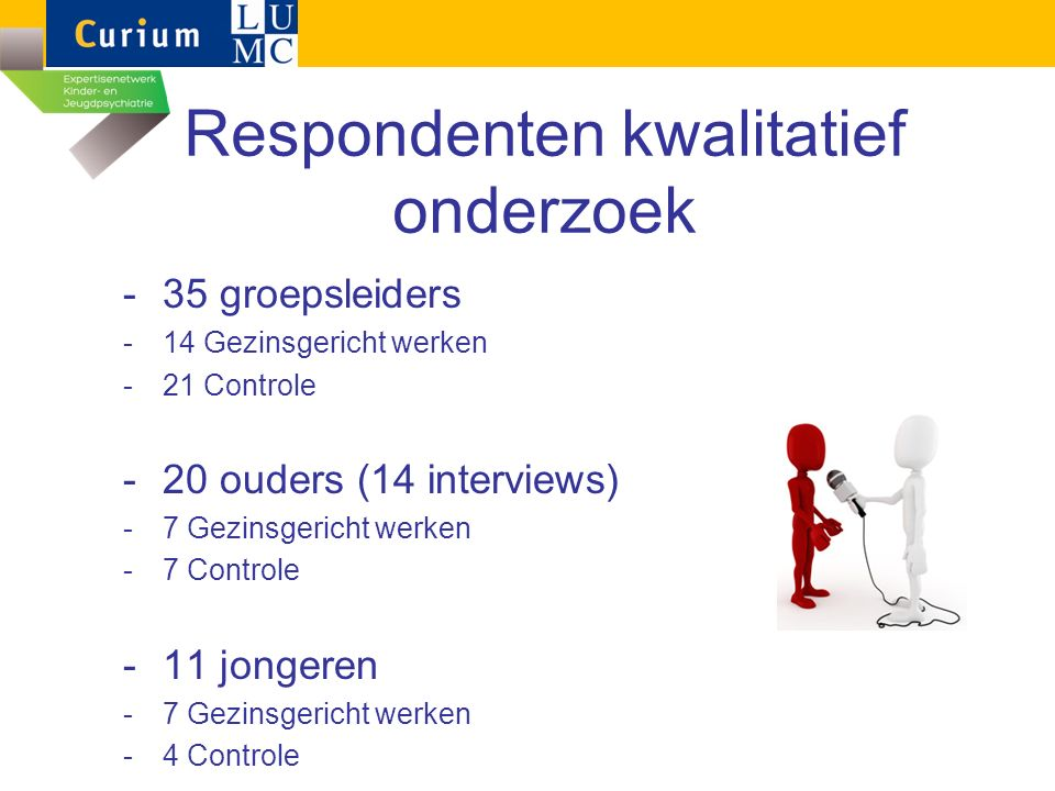 Respondenten kwalitatief onderzoek -35 groepsleiders -14 Gezinsgericht werken -21 Controle -20 ouders (14 interviews) -7 Gezinsgericht werken -7 Contr