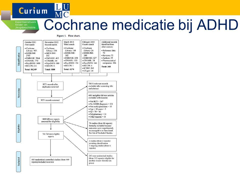 Cochrane medicatie bij ADHD