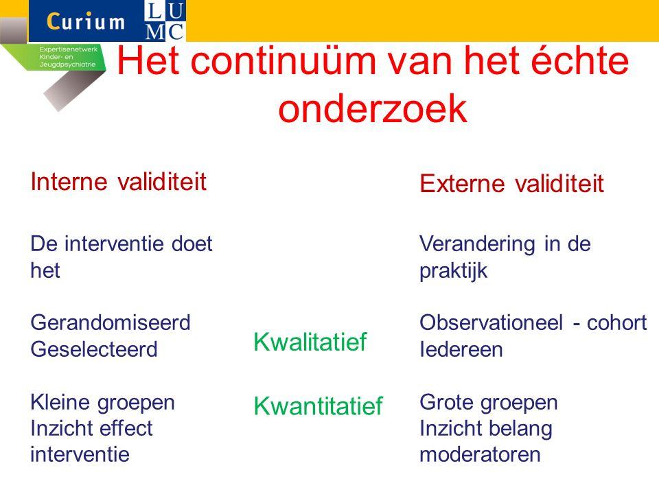 Het continuüm van het échte onderzoek Interne validiteit Externe validiteit Kwalitatief Kwantitatief De interventie doet het Gerandomiseerd Geselectee