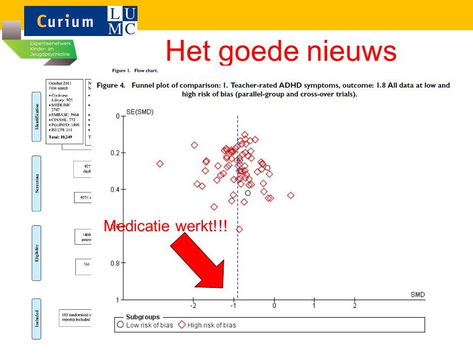 Het goede nieuws Medicatie werkt!!!
