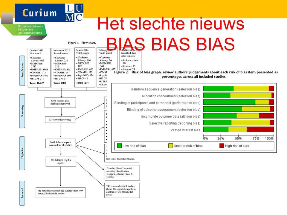 Bias -Random toewijzen aan groepen -Toewijzing verborgen houden -Blinderen van deelnemers en personeel -Blinderen van meten uitkomstmaat -Incomplete uitkomst data -Selectief raporteren -Studie door partij met belangen (industrie)