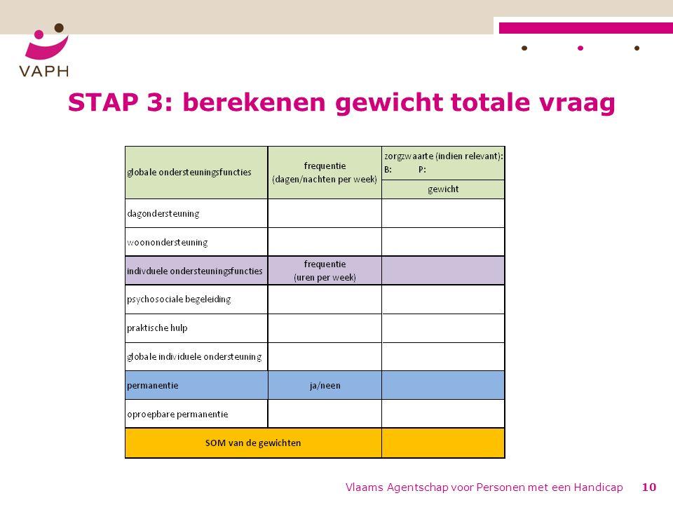 STAP 3: berekenen gewicht totale vraag Vlaams Agentschap voor Personen met een Handicap10