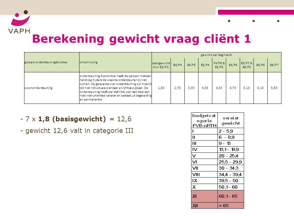 Berekening gewicht vraag cliënt 1 - 7 x 1,8 (basisgewicht) = 12,6 - gewicht 12,6 valt in categorie III globale ondersteuningsfunctiesomschrijving gewicht per dag/nacht basisgewicht (min B3/P3) B4/P4B4/P5B5/P4 P4/P6 & B5/P5 B5/P6 B5/P7 & B6/P5 B6/P6B6/P7 woonondersteuning ondersteuning die tot doel heeft de persoon met een handicap tijdens de week te ondersteunen bij het wonen.
