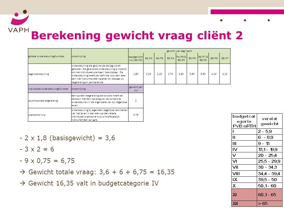 Berekening gewicht vraag cliënt 2 - 2 x 1,8 (basisgewicht) = 3,6 - 3 x 2 = 6 - 9 x 0,75 = 6,75  Gewicht totale vraag: 3,6 + 6 + 6,75 = 16,35  Gewicht 16,35 valt in budgetcategorie IV globale ondersteuningsfunctiesomschrijving gewicht per dag/nacht basisgewicht (min B3/P3) B4/P4B4/P5B5/P4 P4/P6 & B5/P5 B5/P6 B5/P7 & B6/P5 B6/P6B6/P7 dagondersteuning ondersteuning die gedurende de dag wordt geboden.