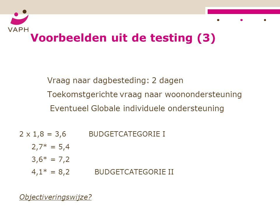 Voorbeelden uit de testing (3) Vraag naar dagbesteding: 2 dagen Toekomstgerichte vraag naar woonondersteuning Eventueel Globale individuele ondersteuning 2 x 1,8 = 3,6 BUDGETCATEGORIE I 2,7* = 5,4 3,6* = 7,2 4,1* = 8,2 BUDGETCATEGORIE II Objectiveringswijze