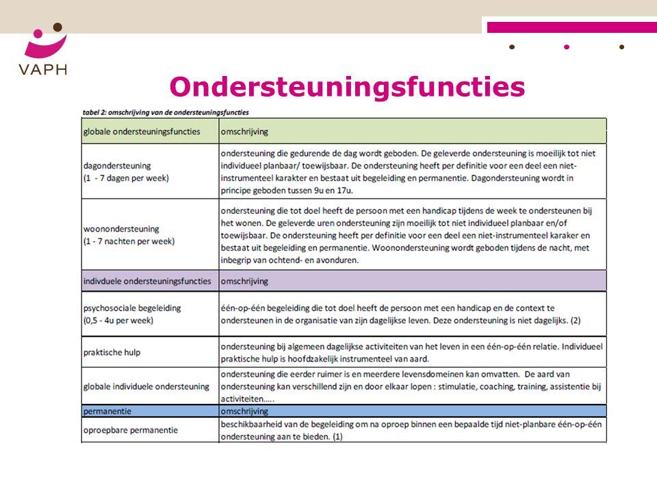 STAP 5: checken objectiveringswijze op basis van gevraagde budgetcategorie Vlaams Agentschap voor Personen met een Handicap14