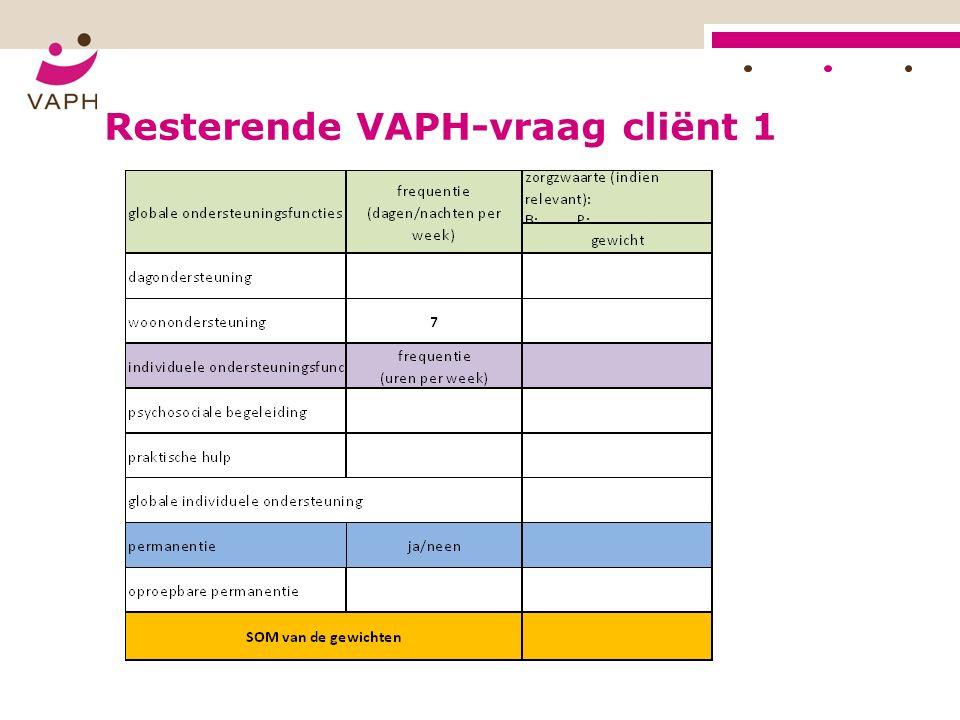 Resterende VAPH-vraag cliënt 1