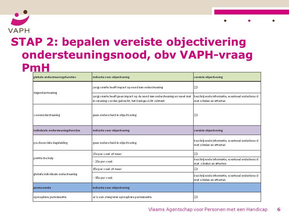 STAP 2: bepalen vereiste objectivering ondersteuningsnood, obv VAPH-vraag PmH Vlaams Agentschap voor Personen met een Handicap6