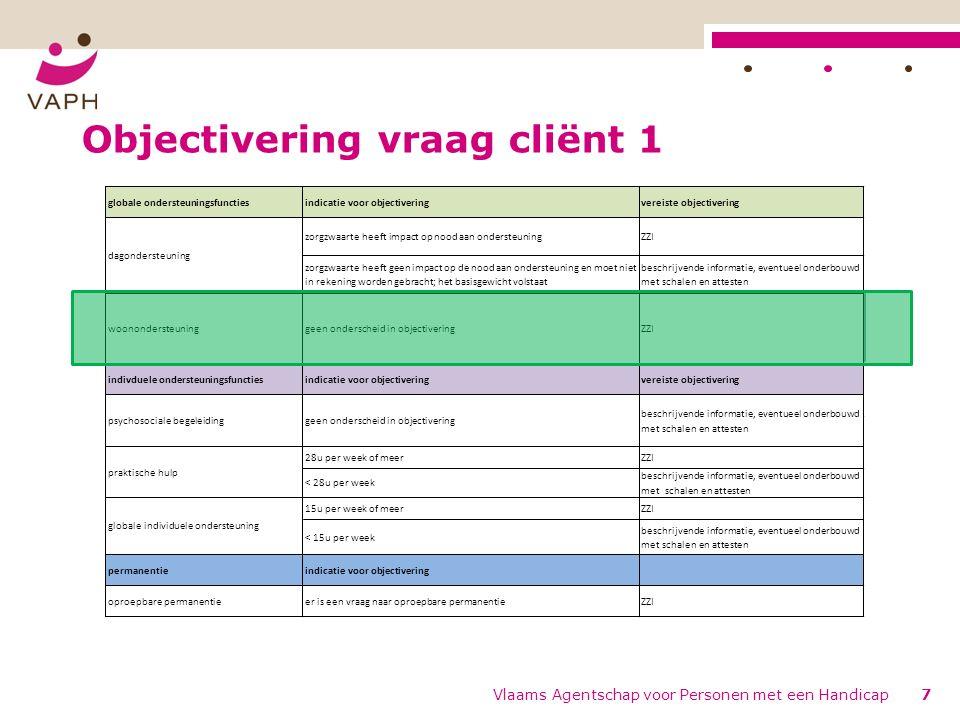Objectivering vraag cliënt 1 Vlaams Agentschap voor Personen met een Handicap7