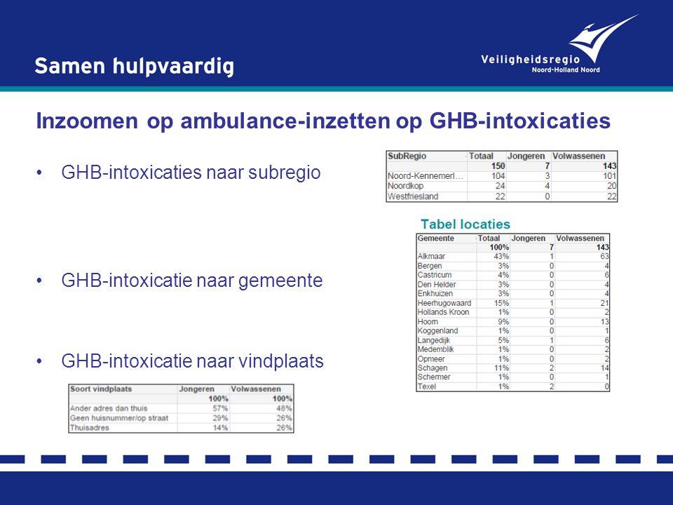 Inzoomen op ambulance-inzetten op GHB-intoxicaties GHB-intoxicaties naar subregio GHB-intoxicatie naar gemeente GHB-intoxicatie naar vindplaats