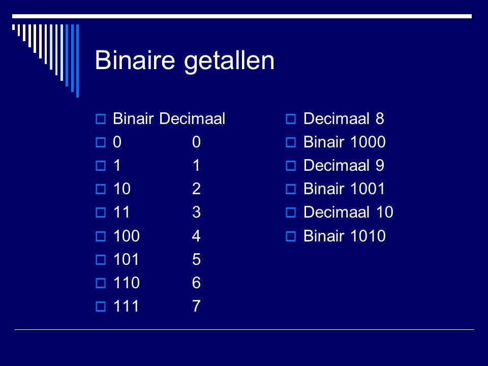 Binaire getallen  Binair Decimaal  00  11  102  113  1004  1015  1106  1117  Decimaal 8  Binair 1000  Decimaal 9  Binair 1001  Decimaal 10  Binair 1010