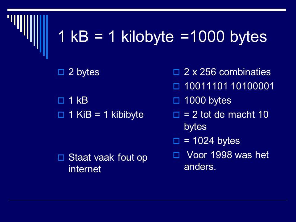 1 kB = 1 kilobyte =1000 bytes  2 bytes  1 kB  1 KiB = 1 kibibyte  Staat vaak fout op internet  2 x 256 combinaties  10011101 10100001  1000 bytes  = 2 tot de macht 10 bytes  = 1024 bytes  Voor 1998 was het anders.