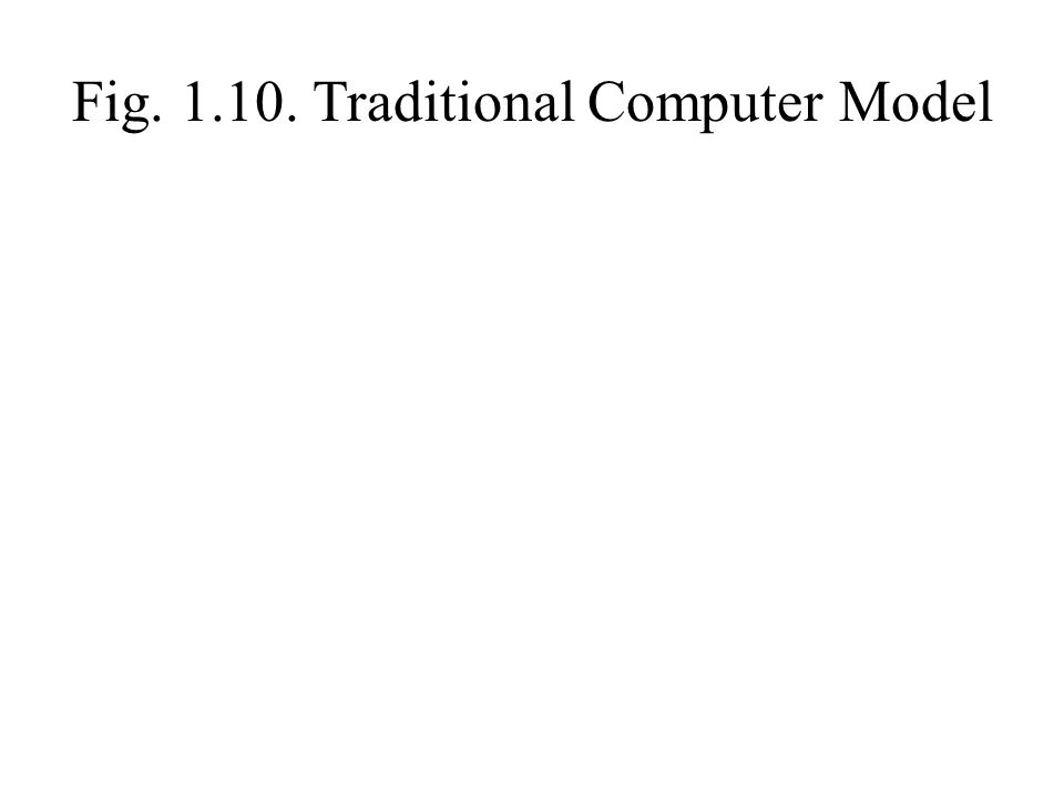 Fig. 1.10. Traditional Computer Model