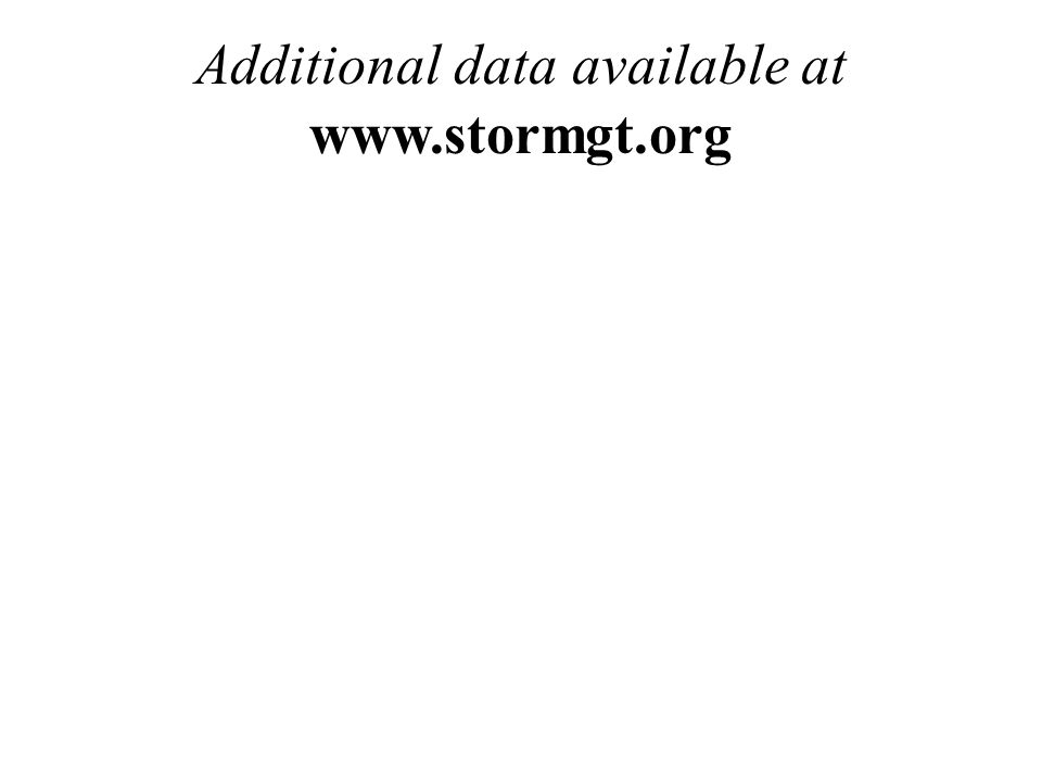 Additional data available at www.stormgt.org