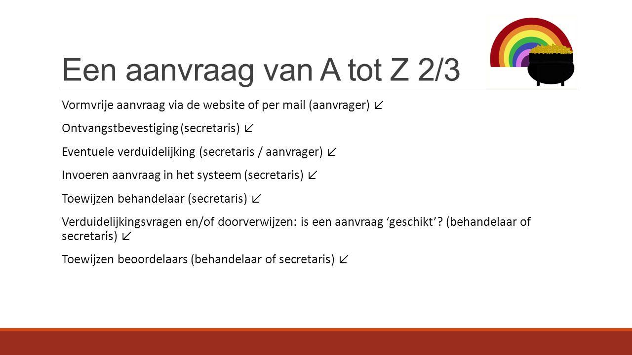 Een aanvraag van A tot Z 2/3 Vormvrije aanvraag via de website of per mail (aanvrager) ↙ Ontvangstbevestiging (secretaris) ↙ Eventuele verduidelijking